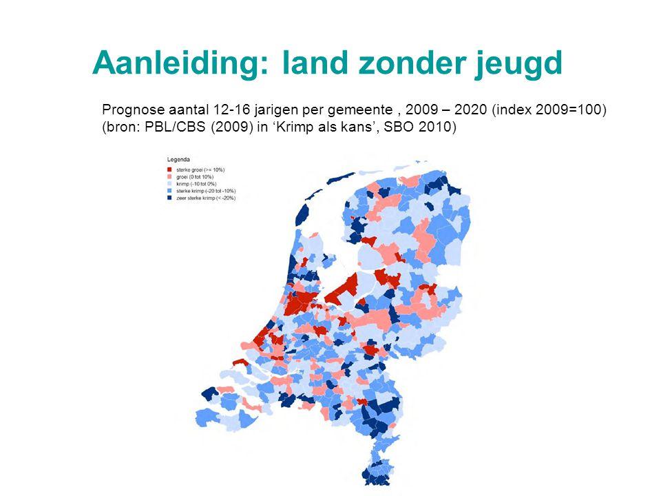 Aanleiding: land zonder jeugd Prognose aantal 12-16 jarigen per gemeente, 2009 – 2020 (index 2009=100) (bron: PBL/CBS (2009) in 'Krimp als kans', SBO