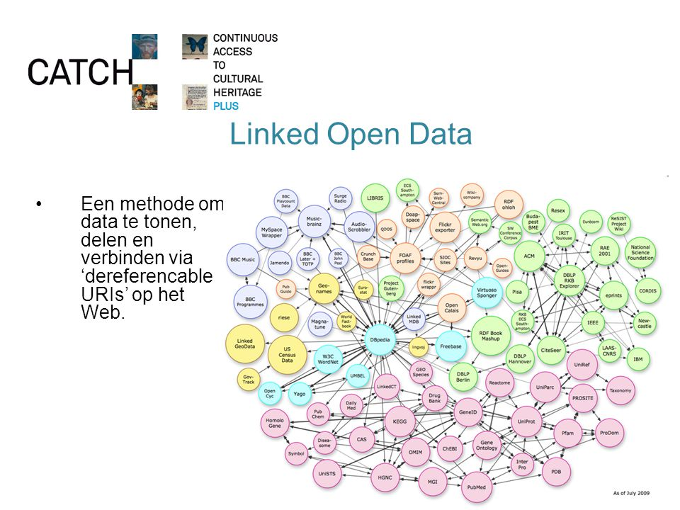 Linked Open Data Een methode om data te tonen, delen en verbinden via 'dereferencable URIs' op het Web.