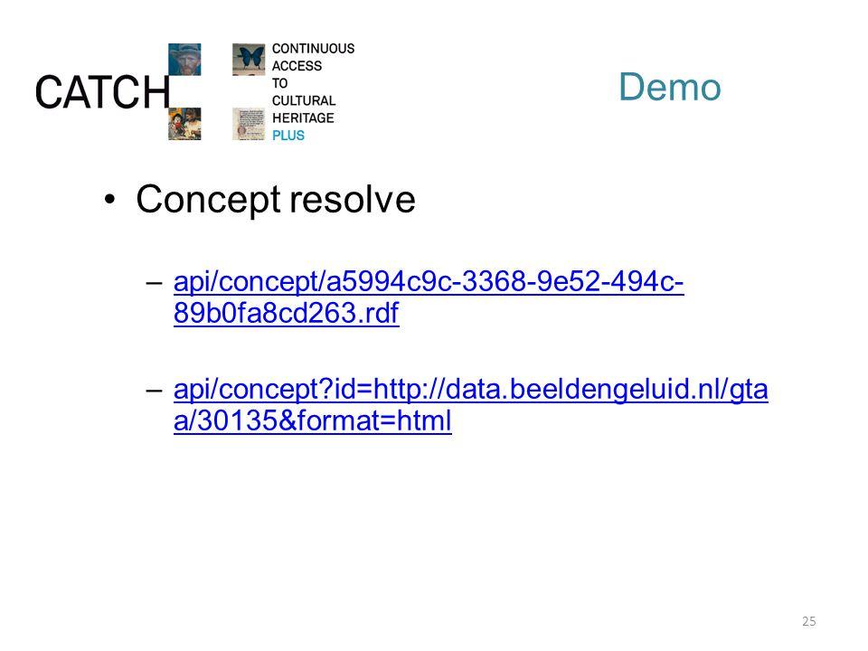 Demo Concept resolve –api/concept/a5994c9c-3368-9e52-494c- 89b0fa8cd263.rdfapi/concept/a5994c9c-3368-9e52-494c- 89b0fa8cd263.rdf –api/concept id=http://data.beeldengeluid.nl/gta a/30135&format=htmlapi/concept id=http://data.beeldengeluid.nl/gta a/30135&format=html 25