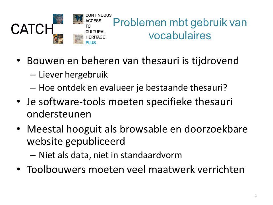 Problemen mbt gebruik van vocabulaires Bouwen en beheren van thesauri is tijdrovend – Liever hergebruik – Hoe ontdek en evalueer je bestaande thesauri.