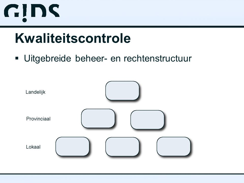 Kwaliteitscontrole  Uitgebreide beheer- en rechtenstructuur