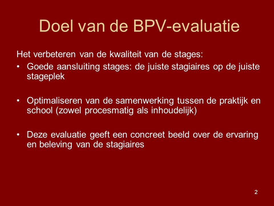 2 Doel van de BPV-evaluatie Het verbeteren van de kwaliteit van de stages: Goede aansluiting stages: de juiste stagiaires op de juiste stageplek Optim