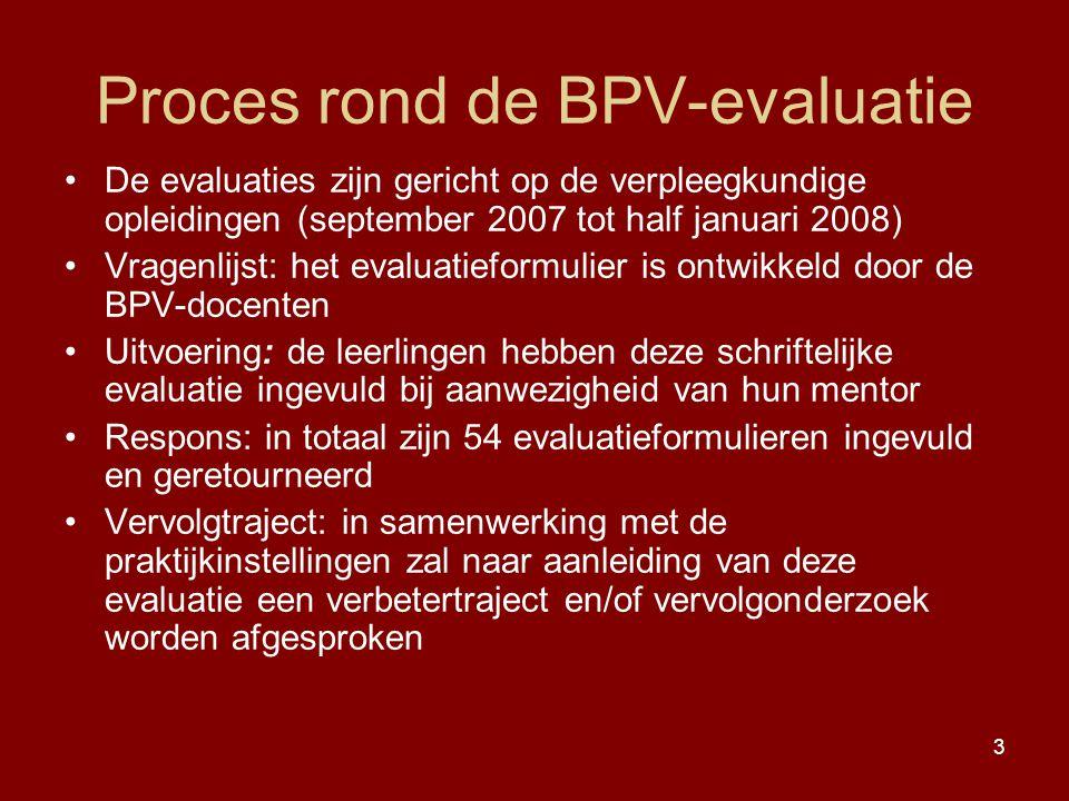 3 Proces rond de BPV-evaluatie De evaluaties zijn gericht op de verpleegkundige opleidingen (september 2007 tot half januari 2008) Vragenlijst: het ev