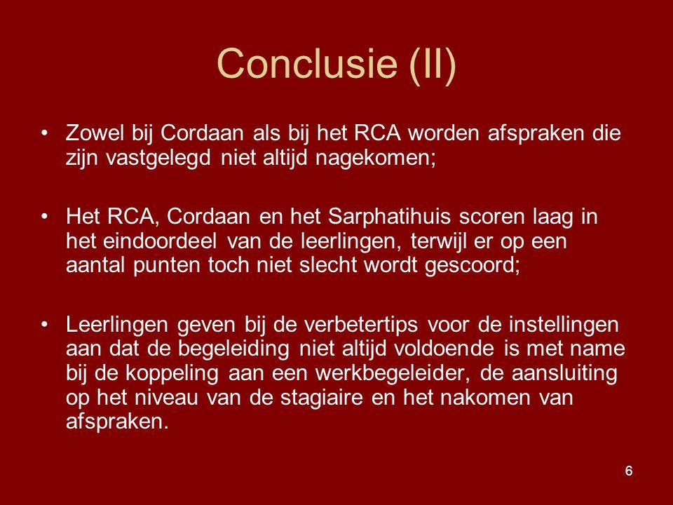 6 Conclusie (II) Zowel bij Cordaan als bij het RCA worden afspraken die zijn vastgelegd niet altijd nagekomen; Het RCA, Cordaan en het Sarphatihuis sc