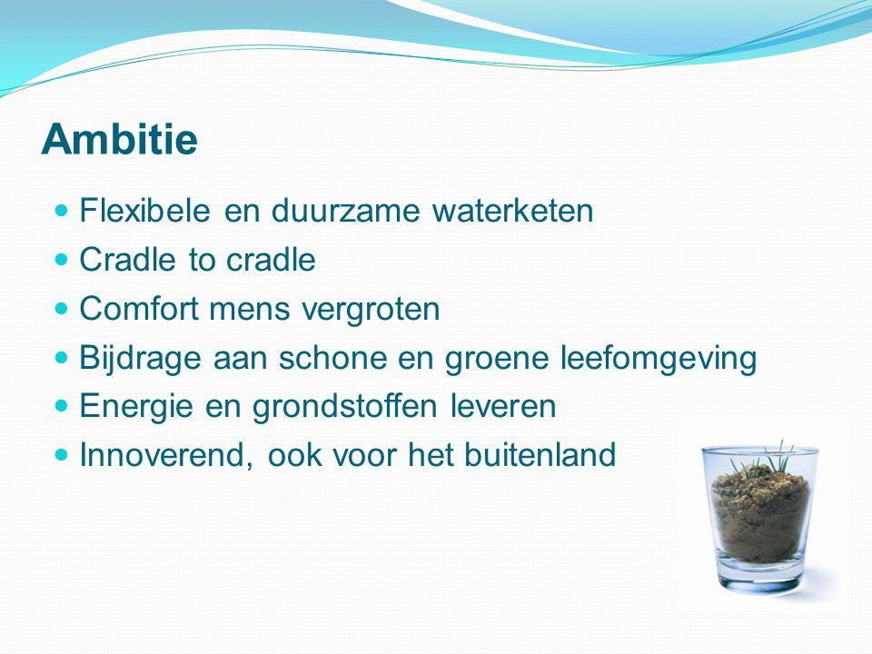 Ambitie Flexibele en duurzame waterketen Cradle to cradle Comfort mens vergroten Bijdrage aan schone en groene leefomgeving Energie en grondstoffen le