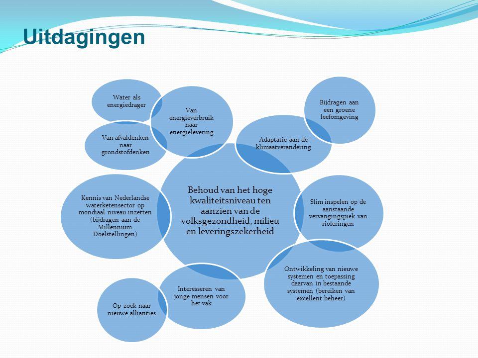 Uitdagingen Behoud van het hoge kwaliteitsniveau ten aanzien van de volksgezondheid, milieu en leveringszekerheid Adaptatie aan de klimaatverandering