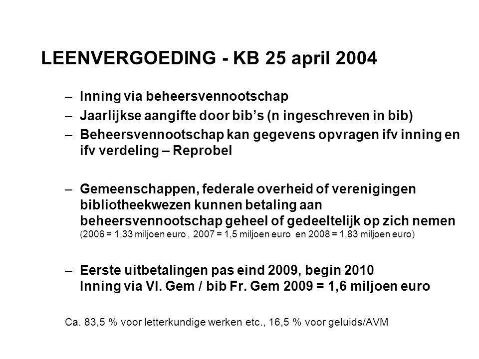 LEENVERGOEDING - KB 25 april 2004 –Inning via beheersvennootschap –Jaarlijkse aangifte door bib's (n ingeschreven in bib) –Beheersvennootschap kan gegevens opvragen ifv inning en ifv verdeling – Reprobel –Gemeenschappen, federale overheid of verenigingen bibliotheekwezen kunnen betaling aan beheersvennootschap geheel of gedeeltelijk op zich nemen (2006 = 1,33 miljoen euro, 2007 = 1,5 miljoen euro en 2008 = 1,83 miljoen euro) –Eerste uitbetalingen pas eind 2009, begin 2010 Inning via Vl.