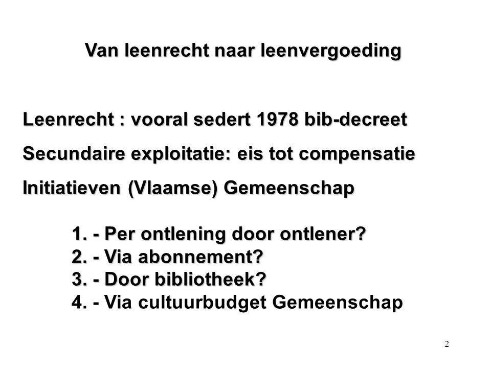 2 Van leenrecht naar leenvergoeding Leenrecht : vooral sedert 1978 bib-decreet Secundaire exploitatie: eis tot compensatie Initiatieven (Vlaamse) Gemeenschap 1.