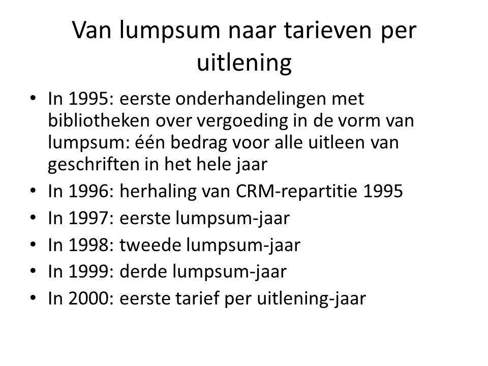 Van lumpsum naar tarieven per uitlening In 1995: eerste onderhandelingen met bibliotheken over vergoeding in de vorm van lumpsum: één bedrag voor alle uitleen van geschriften in het hele jaar In 1996: herhaling van CRM-repartitie 1995 In 1997: eerste lumpsum-jaar In 1998: tweede lumpsum-jaar In 1999: derde lumpsum-jaar In 2000: eerste tarief per uitlening-jaar