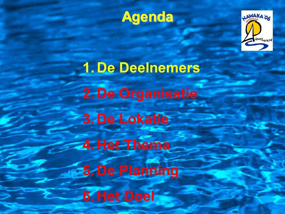 Agenda 1.De Deelnemers 2.De Organisatie 3.De Lokatie 4.Het Thema 5.De Planning 6.Het Doel