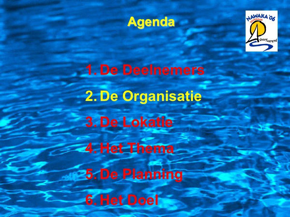 De Deelnemers potentieel 250 watergroepen 10.000 waterscouts 1.200 lelievletten