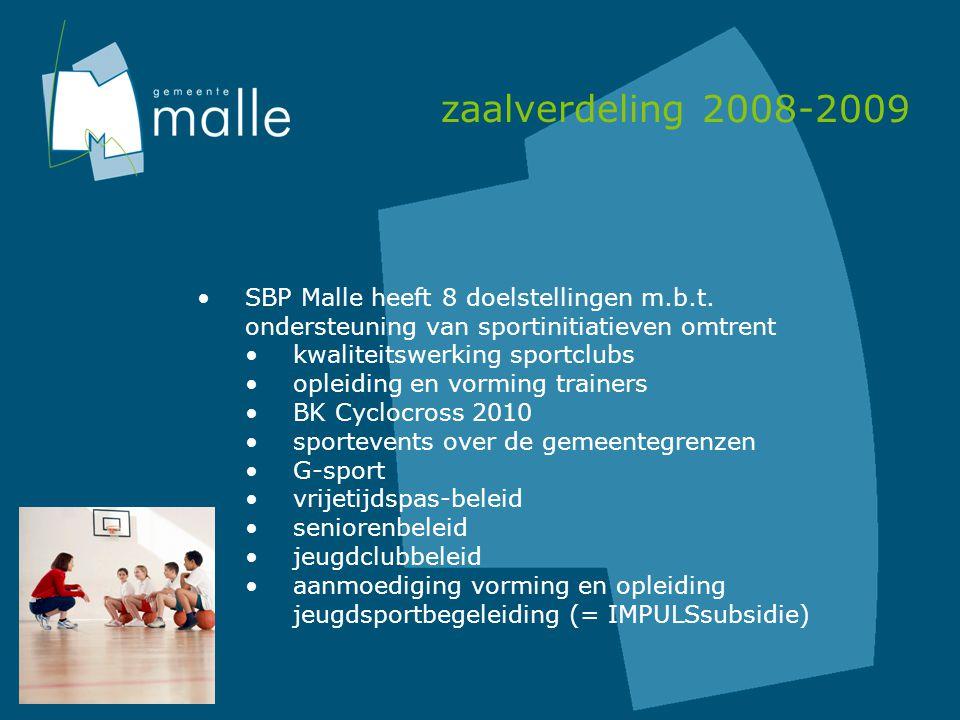 zaalverdeling 2008-2009 SBP Malle heeft 8 doelstellingen m.b.t.