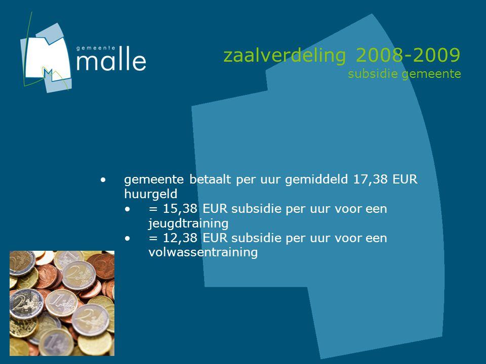 zaalverdeling 2008-2009 subsidie gemeente gemeente betaalt per uur gemiddeld 17,38 EUR huurgeld = 15,38 EUR subsidie per uur voor een jeugdtraining = 12,38 EUR subsidie per uur voor een volwassentraining