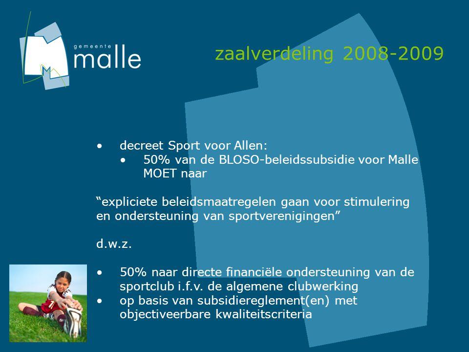 zaalverdeling 2008-2009 decreet Sport voor Allen: 50% van de BLOSO-beleidssubsidie voor Malle MOET naar expliciete beleidsmaatregelen gaan voor stimulering en ondersteuning van sportverenigingen d.w.z.