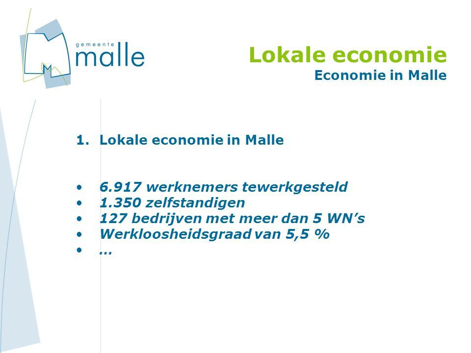 Lokale economie Economie in Malle 1.Lokale economie in Malle 6.917 werknemers tewerkgesteld 1.350 zelfstandigen 127 bedrijven met meer dan 5 WN's Werkloosheidsgraad van 5,5 % …