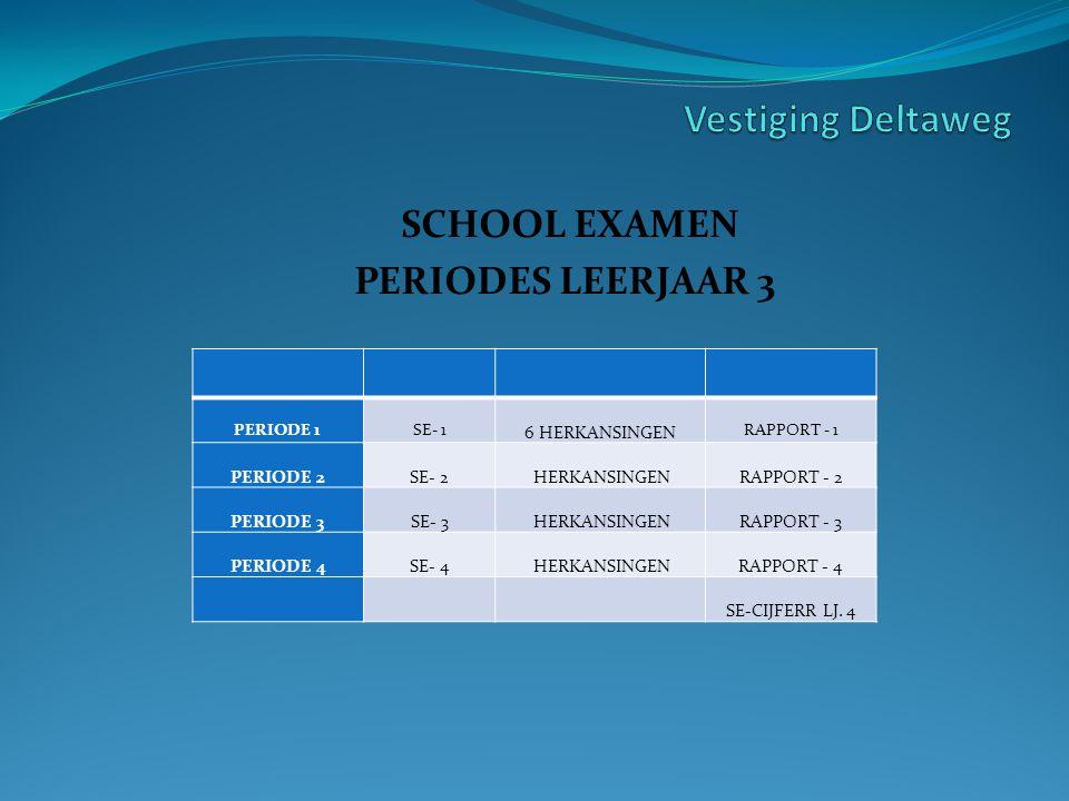 SCHOOL EXAMEN PERIODES LEERJAAR 3 PERIODE 1SE- 1 6 HERKANSINGEN RAPPORT - 1 PERIODE 2SE- 2 HERKANSINGENRAPPORT - 2 PERIODE 3SE- 3 HERKANSINGENRAPPORT