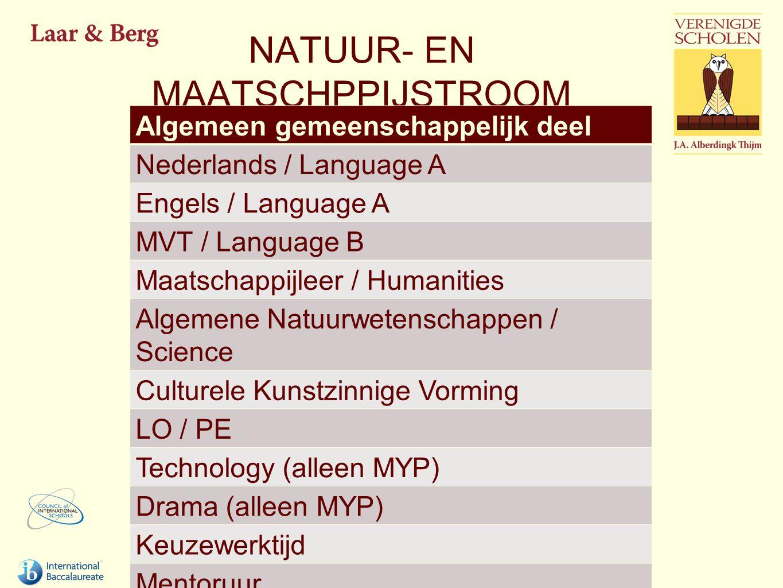NATUURSTROOM Stroomvakken Wiskunde B / Mathematics Economie Scheikunde Natuurkunde Geschiedenis MVT of Kunstvak (BV/MU)