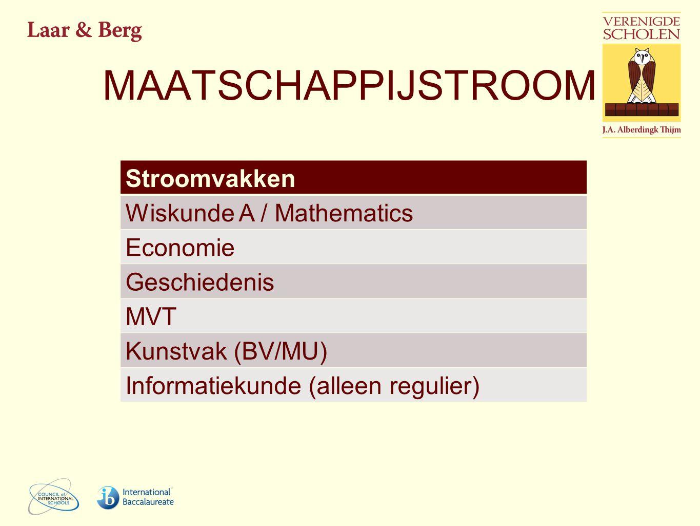 MAATSCHAPPIJSTROOM Stroomvakken Wiskunde A / Mathematics Economie Geschiedenis MVT Kunstvak (BV/MU) Informatiekunde (alleen regulier)