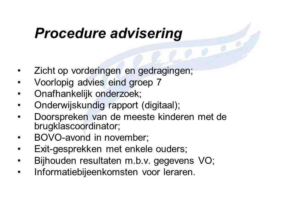 Procedure advisering Zicht op vorderingen en gedragingen; Voorlopig advies eind groep 7 Onafhankelijk onderzoek; Onderwijskundig rapport (digitaal); D