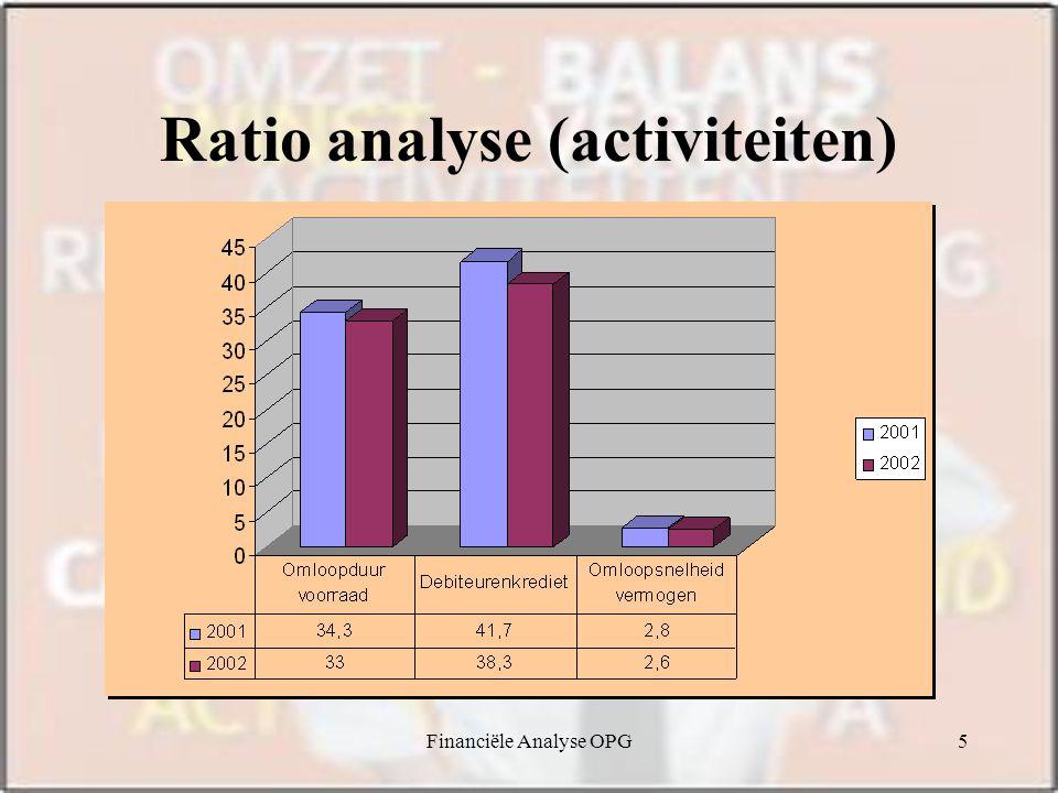 Financiële Analyse OPG5 Ratio analyse (activiteiten)