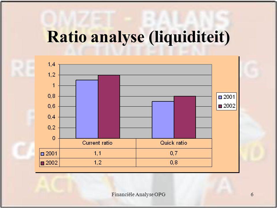 Financiële Analyse OPG6 Ratio analyse (liquiditeit)