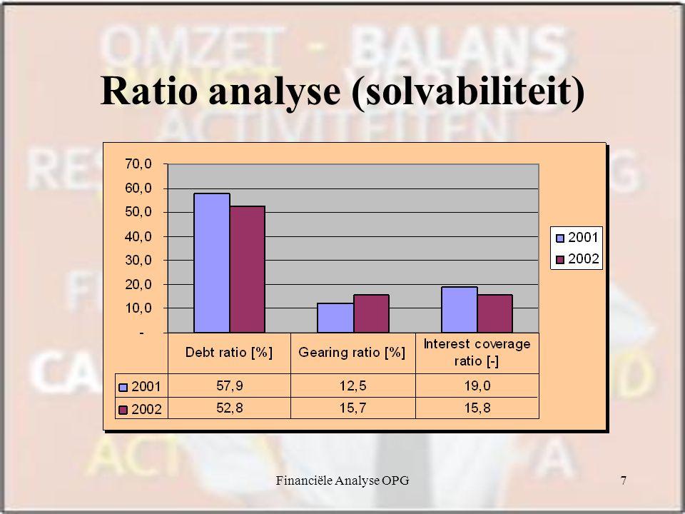 Financiële Analyse OPG7 Ratio analyse (solvabiliteit)