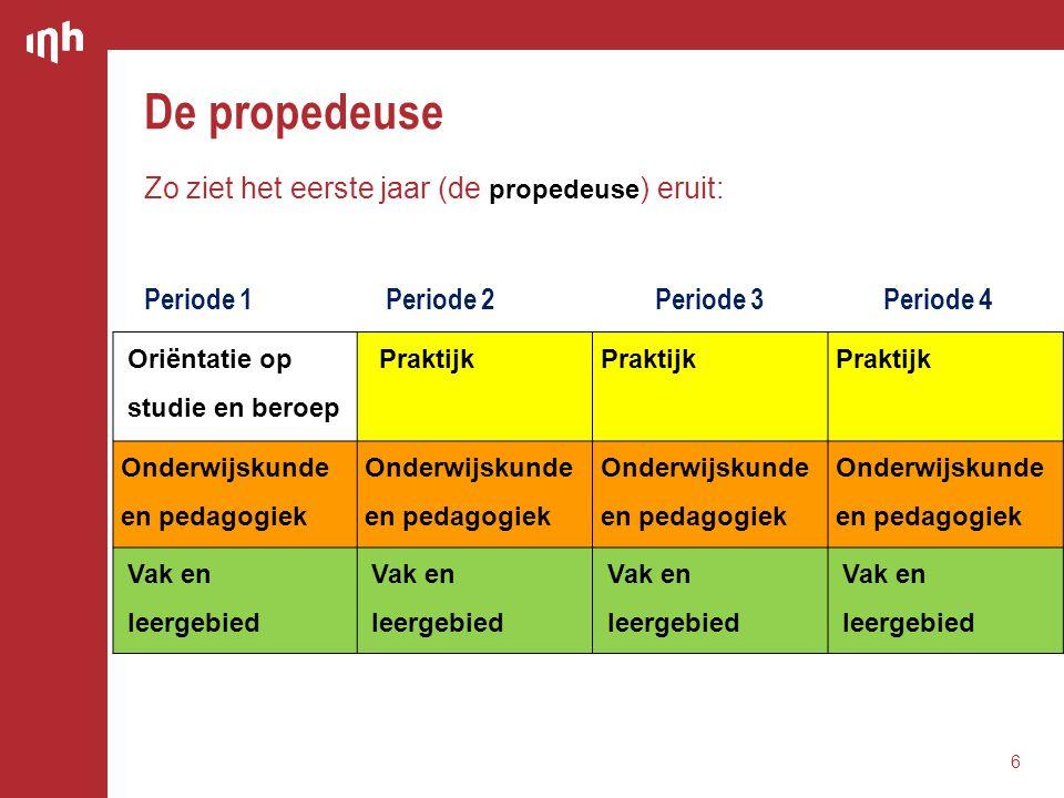 7 Vrije keuze Jaar 1 Jaar 2 Jaar 3 Jaar 4 Periode 1 Periode 2 Periode 3 Periode 4 Praktijk Onderwijskunde/ pedagogiek Vak / leergebied Afstudeeronder- zoek begint al in periode 1.