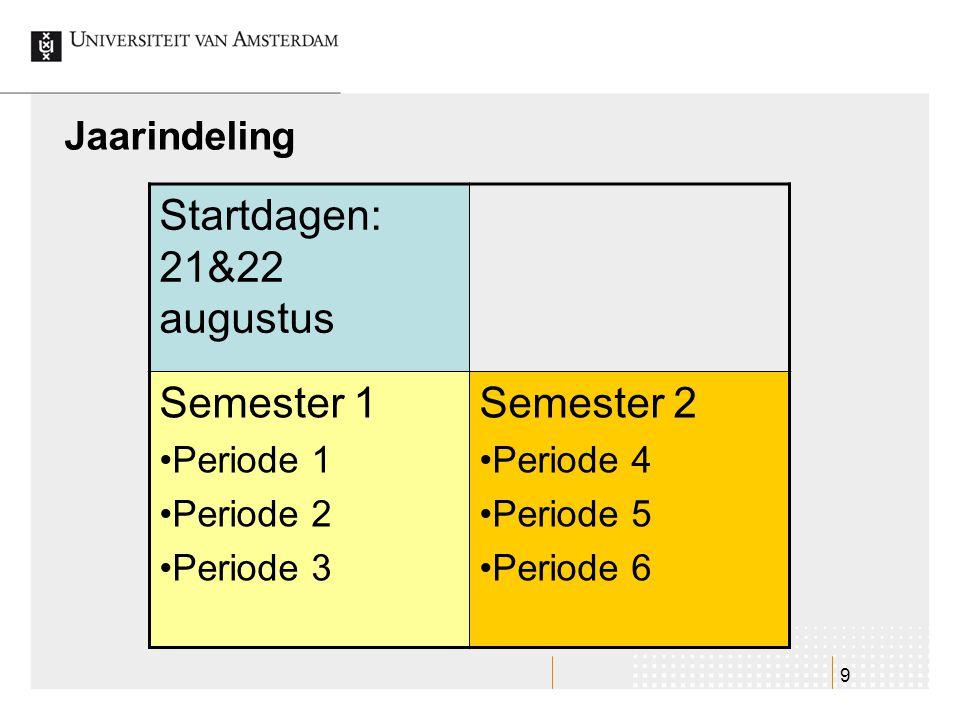 9 Jaarindeling Startdagen: 21&22 augustus Semester 1 Periode 1 Periode 2 Periode 3 Semester 2 Periode 4 Periode 5 Periode 6
