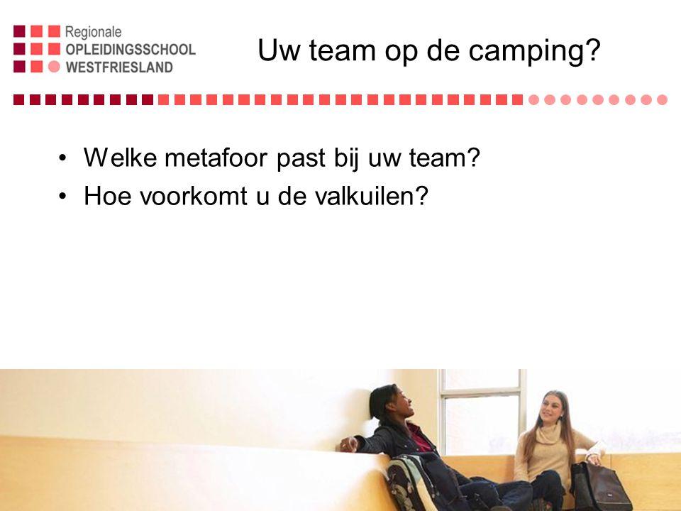 Uw team op de camping? Welke metafoor past bij uw team? Hoe voorkomt u de valkuilen?