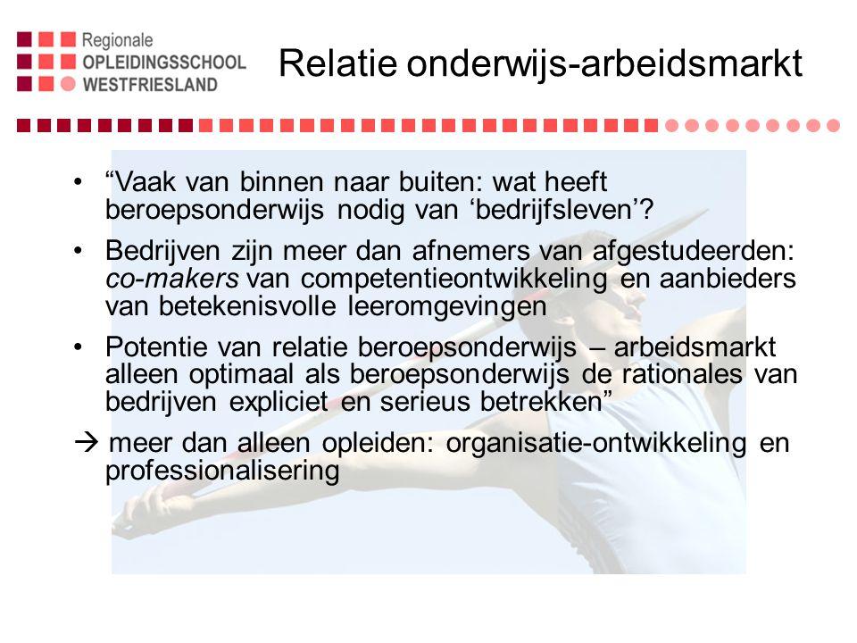 Relatie onderwijs-arbeidsmarkt Vaak van binnen naar buiten: wat heeft beroepsonderwijs nodig van 'bedrijfsleven'.