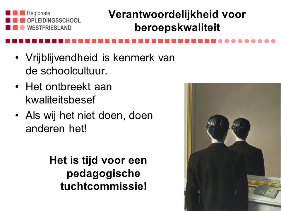 Verantwoordelijkheid voor beroepskwaliteit Vrijblijvendheid is kenmerk van de schoolcultuur.