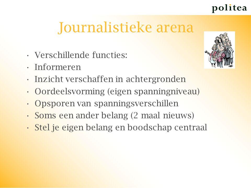 Journalistieke arena Verschillende functies: Informeren Inzicht verschaffen in achtergronden Oordeelsvorming (eigen spanningniveau) Opsporen van spanningsverschillen Soms een ander belang (2 maal nieuws) Stel je eigen belang en boodschap centraal