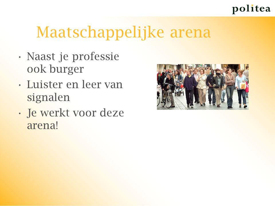 Maatschappelijke arena Naast je professie ook burger Luister en leer van signalen Je werkt voor deze arena!