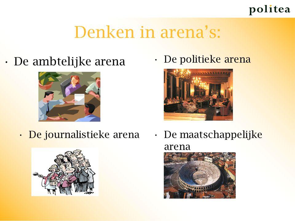 De politieke arena De journalistieke arenaDe maatschappelijke arena De ambtelijke arena Denken in arena's: