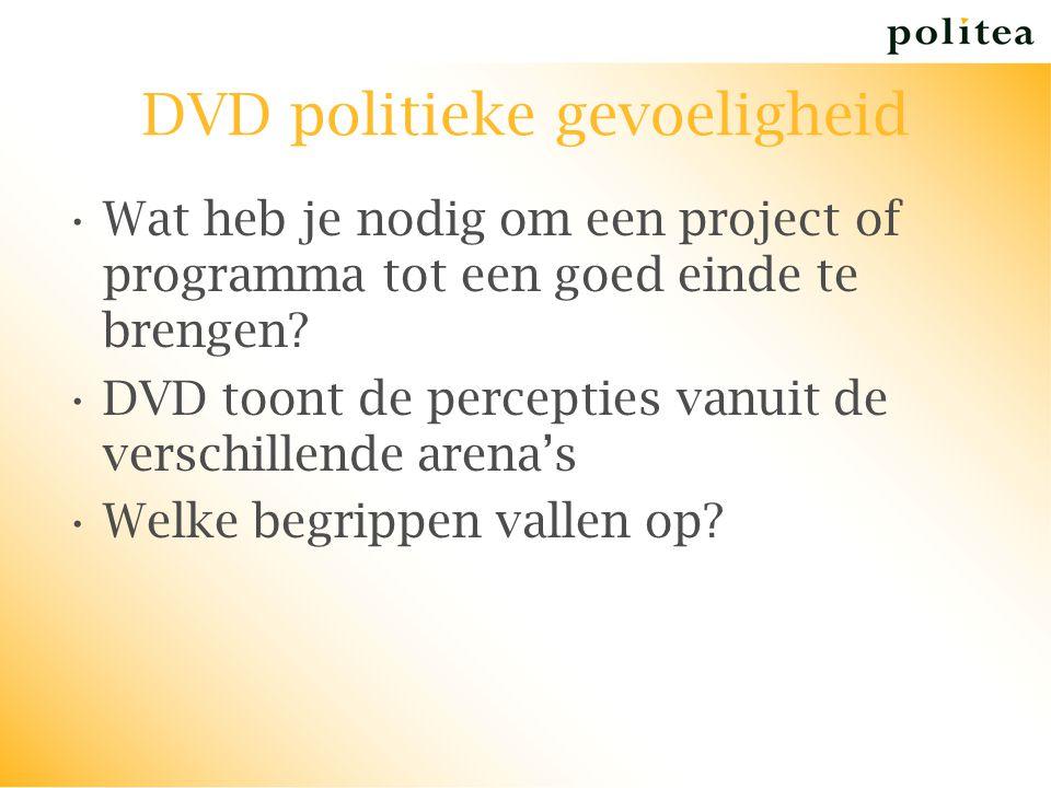 DVD politieke gevoeligheid Wat heb je nodig om een project of programma tot een goed einde te brengen? DVD toont de percepties vanuit de verschillende