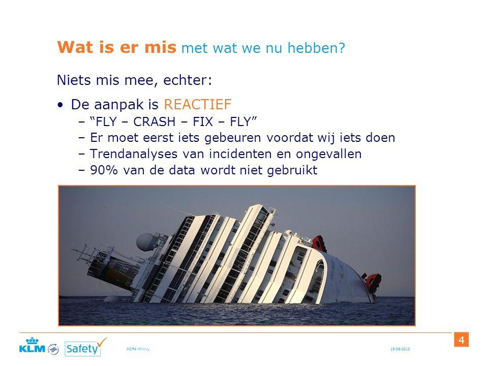 """15-06-2012AOPA KNVvL 4 Wat is er mis met wat we nu hebben? Niets mis mee, echter: De aanpak is REACTIEF –""""FLY – CRASH – FIX – FLY"""" –Er moet eerst iets"""