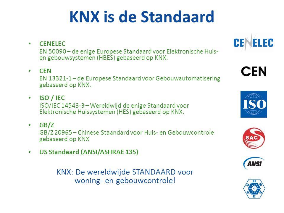 KNX is de Standaard CENELEC EN 50090 – de enige Europese Standaard voor Elektronische Huis- en gebouwsystemen (HBES) gebaseerd op KNX. CEN EN 13321-1