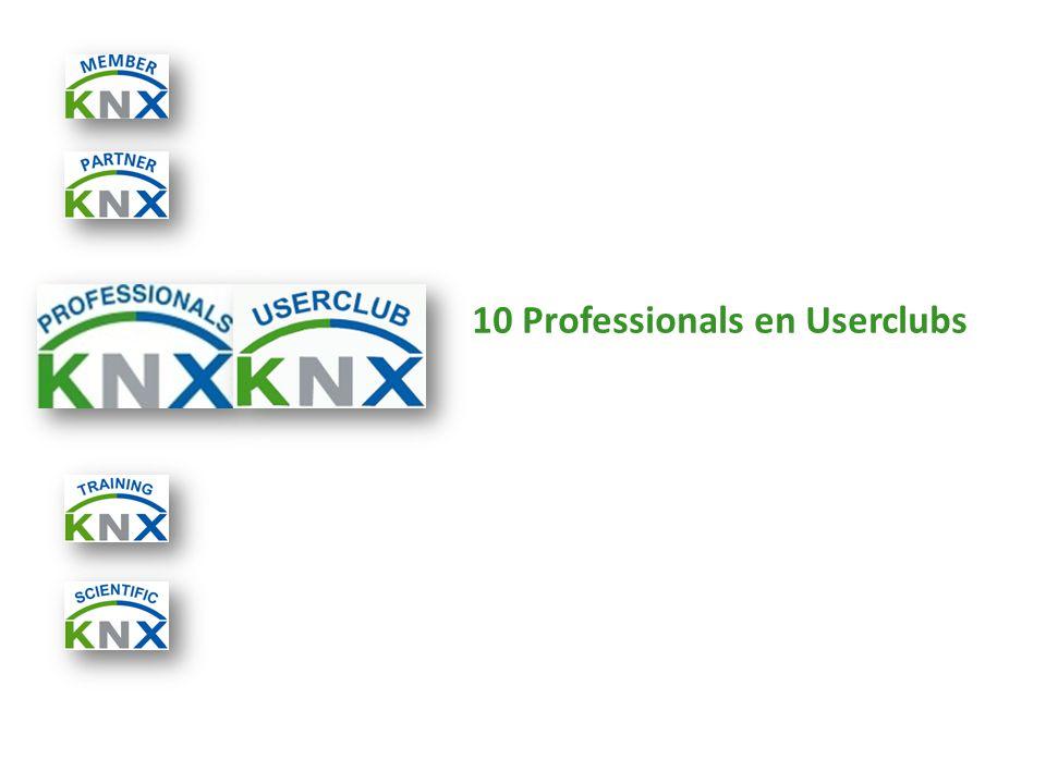 10 Professionals en Userclubs