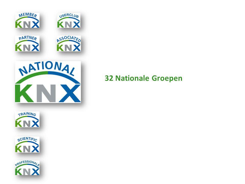 32 Nationale Groepen