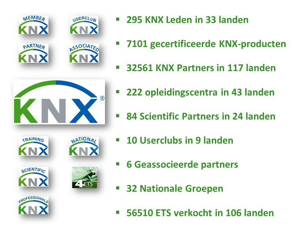  295 KNX Leden in 33 landen  7101 gecertificeerde KNX-producten  32561 KNX Partners in 117 landen  222 opleidingscentra in 43 landen  84 Scientif