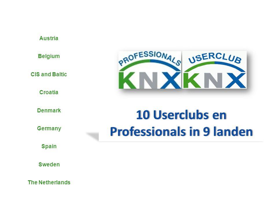 Austria Belgium CIS and Baltic Croatia Denmark Germany Spain Sweden The Netherlands 10 Userclubs en Professionals in 9 landen