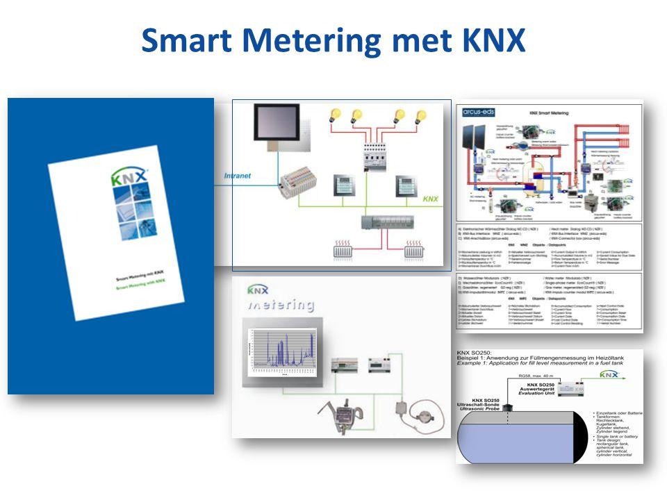 Smart Metering met KNX