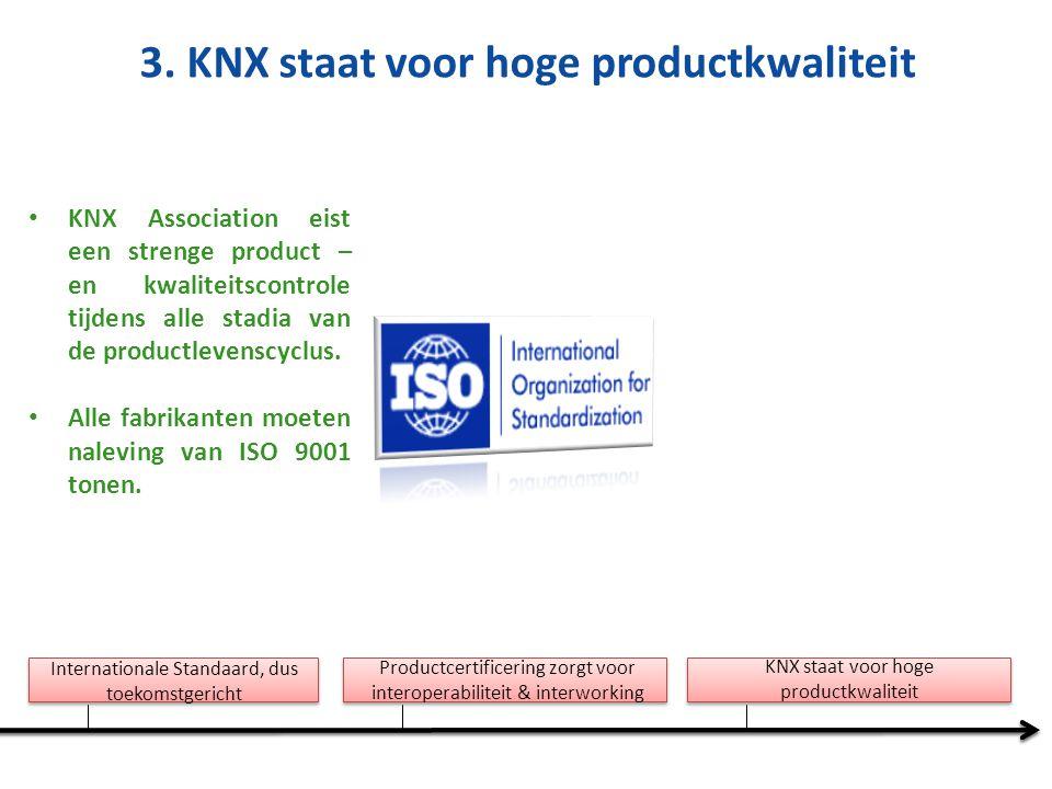 Internationale Standaard, dus toekomstgericht Productcertificering zorgt voor interoperabiliteit & interworking KNX staat voor hoge productkwaliteit K