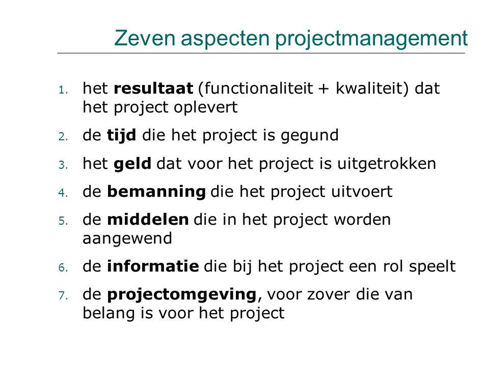 1. het resultaat (functionaliteit + kwaliteit) dat het project oplevert 2. de tijd die het project is gegund 3. het geld dat voor het project is uitge