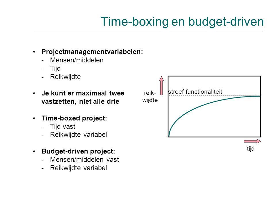 Projectmanagementvariabelen: - Mensen/middelen - Tijd - Reikwijdte Je kunt er maximaal twee vastzetten, niet alle drie Time-boxed project: -Tijd vast