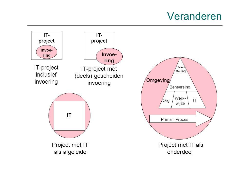 Project Een project is een geheel van activiteiten, uitgevoerd in een tijdelijk samenwerkingsverband en gericht op het bereiken van een welomschreven projectopbrengst binnen bepaalde randvoorwaarden.