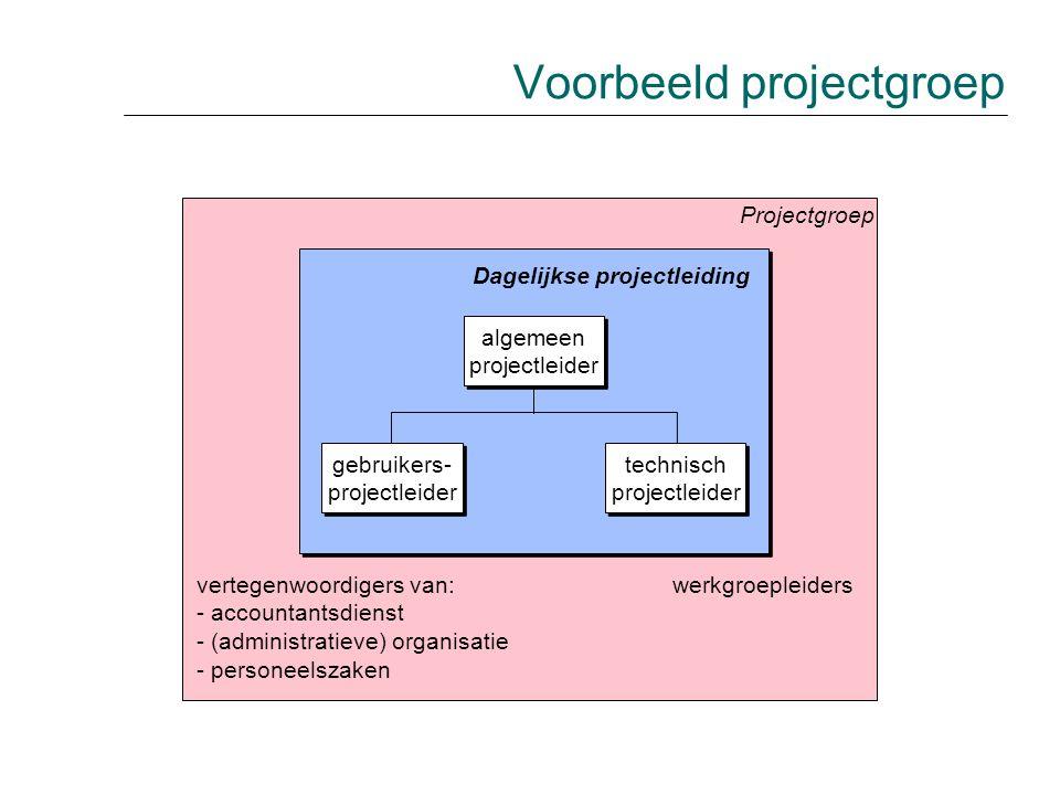 Dagelijkse projectleiding algemeen projectleider algemeen projectleider technisch projectleider technisch projectleider gebruikers- projectleider gebr