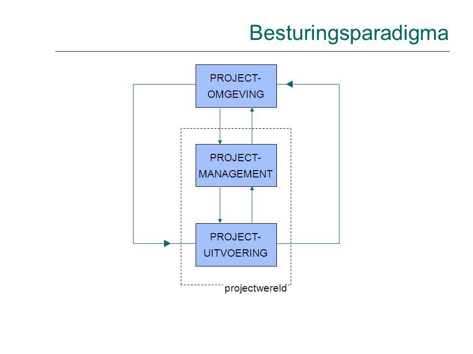 PDOA OPDRACHT- DOSSIER PARCHISTSTANPPRCWIJZPRBL PROJECT offerte; contract project- plan project- evaluatie opdracht- evaluatie Het projectdossier