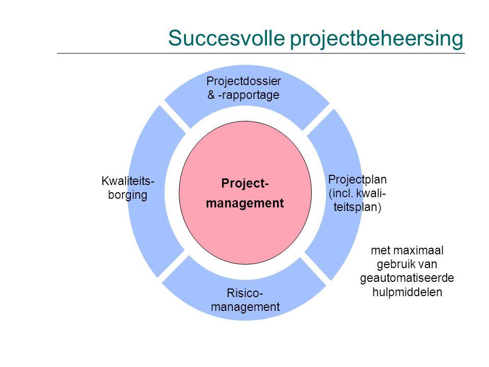 Projectdossier & -rapportage Projectplan (incl. kwali- teitsplan) Kwaliteits- borging Risico- management met maximaal gebruik van geautomatiseerde hul