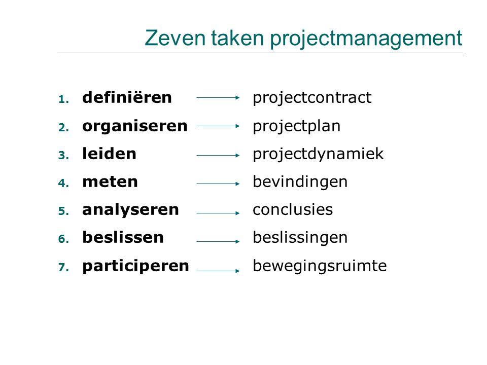 1. definiërenprojectcontract 2. organiserenprojectplan 3. leidenprojectdynamiek 4. metenbevindingen 5. analyserenconclusies 6. beslissenbeslissingen 7